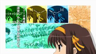 Top los mejores openings de anime