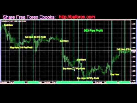 My Little Secret Forex Trading System (