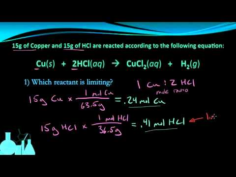 Chemistry 6.6 Limiting Reagent (Limiting Reactant)