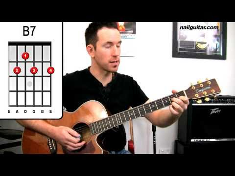 'Satisfaction' Rolling Stones - Ultra Easy Acoustic Guitar Lessons - Beginner Songs Tutorial Pt2