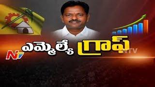 Madugula MLA Budi Mutyala Naidu || Special Ground report || MLA Graph || NTV - NTVTELUGUHD