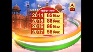 #जश्नएआजादी : Length of PM Modi's speeches from Red Fort till date - ABPNEWSTV