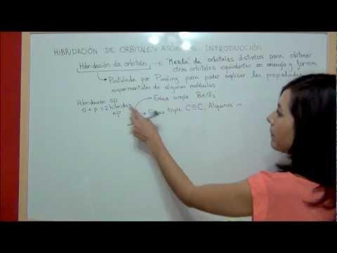 QUIMICA Introducción a la HIBRIDACIÓN de orbitales atómicos