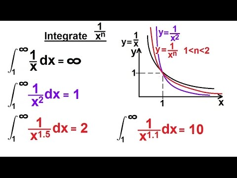Calculus 2: Improper Integrals (7 of 16) Integral 1/(x^n)