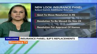 Market Pulse:  Select Committee Additions On The Insurance Panel - BLOOMBERGUTV