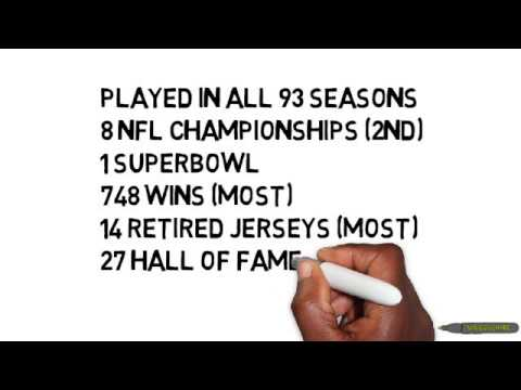 Fun Sports Facts: Chicago Bears