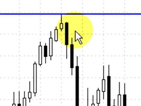 Валютный рынок японии