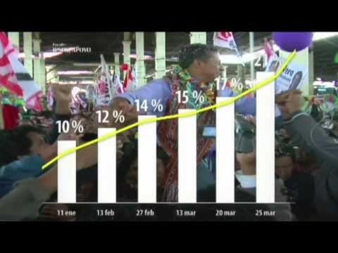 Propuestas de Ollanta Humala - Franja Electoral (HD)