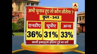 India Today' survey shows NDA can win with 36% vote share in present political scenario - ABPNEWSTV