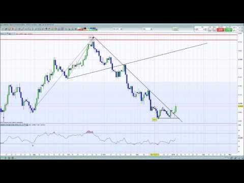 FOREX AUD/USD DAILY ANALYSIS 3RD JAN 2014