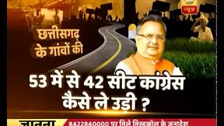 Farmer distress, the reason behind BJP's loss in MP? | Ghanti Bajao - ABPNEWSTV