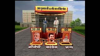 #ABPExitPoll: After Saurashtra BJP likely to sweep North Gujarat with 32-38 seats - ABPNEWSTV