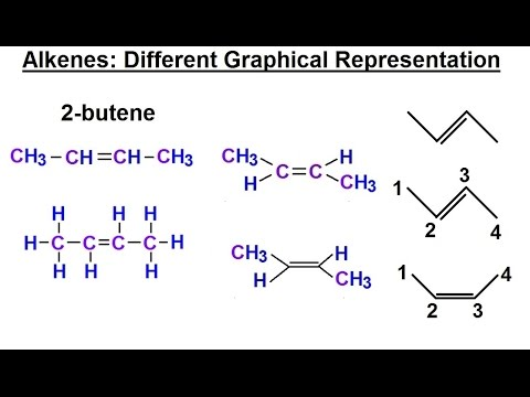 Organic Chemistry - Ch 1: Basic Concepts (24 of 97) Alkenes: 2 Different Graphical Representation
