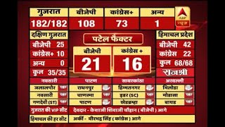 #ABPResults : How has Patel factor affected Gujarat Elections? - ABPNEWSTV