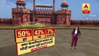 Delhi Ka Mood: 50 per cent people believe PM Narendra Modi is not letting AAP govt work - ABPNEWSTV