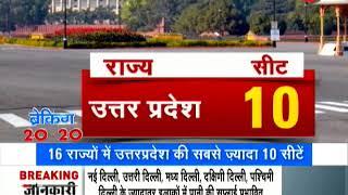 Election for 69 seats of Rajya Sabha announced - ZEENEWS