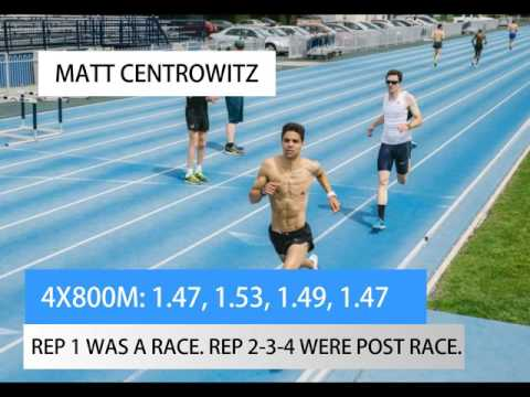 Craziest Distance Running Workouts of 2016