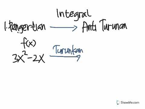 Pengertian Integral