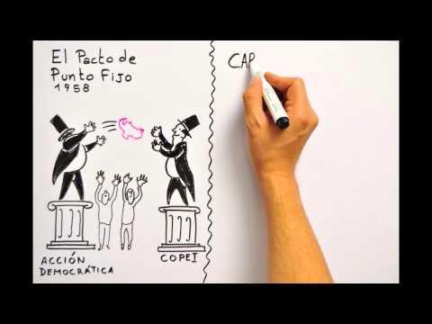 ¿Qué está pasando en Venezuela? - Versión Completa