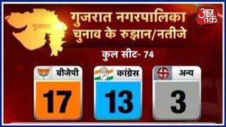 स्थानिक निकाय चुनाव मैं कांटे की टक्कर बीजेपी और कांग्रेस के बीच - AAJTAKTV