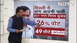 त्रिकोणीय मुकाबले से बीजेपी को फायदा? - NDTVINDIA