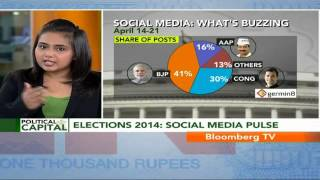In Business- Elections 2014: Social Media Pulse - BLOOMBERGUTV