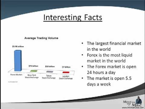 Understanding Forex – Interesting
