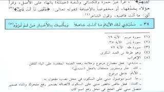 Ali BAĞCI-Katru'n-Neda Dersleri 033