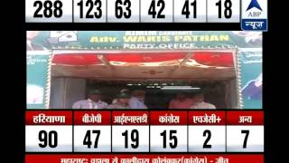 BJP Parliamentary Board meeting concludes - ABPNEWSTV
