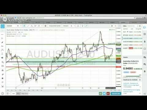 Daily Forex Signal Tutorial and Daily
