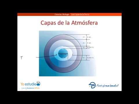 Capas de la Tierra y de la Atmósfera