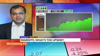 Market Guru- Nifty Dec 2014 Target At 8000: UBS - BLOOMBERGUTV