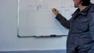 Однотрубная схема радиаторного отопления