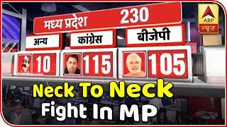 Neck to neck fight between Congress & BJP in MP| Assembly Election 2018 - ABPNEWSTV