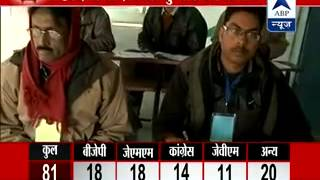 Voting in full swing in Jharkhand and J&K - ABPNEWSTV