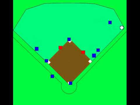 Baseball defensive strategy DoubleCut4 RL