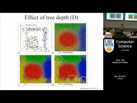 undergraduate machine learning 33: Random forests, face detection and Kinect