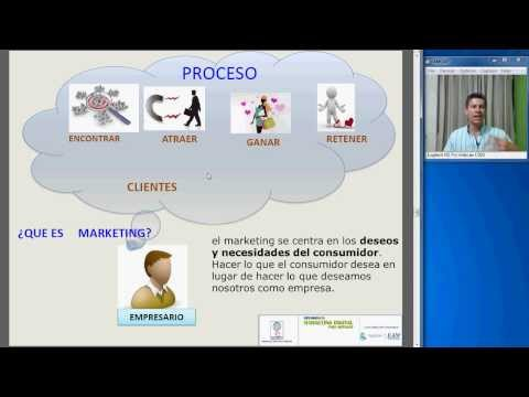 Conceptos Fundamentales del Marketing Digital - Parte 2/2