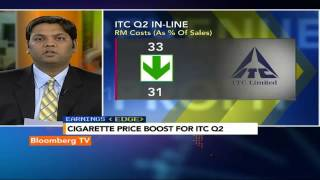 Earnings Edge: ITC Q2 Numbers In-Line - BLOOMBERGUTV