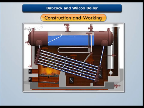 Construction & Working of Babcock & Wilcox Boiler - Dragonfly Education