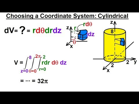 Calculus 3: Triple Integrals (3 of 25) Choosing a Coordinate System: Cylindrical