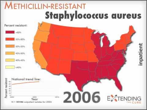 Methicillin-resistant Staphylococcus aureus (MRSA): Inpatient