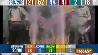 Maharashtra elections results: BJP celebrates, but needs ally - INDIATV