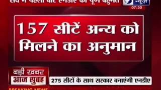 2014 Lok Sabha polls:Survey says NDA will get 275 seats - ITVNEWSINDIA