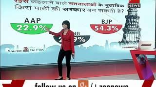 Watch: Delhi election daily survey on Zee News - ZEENEWS