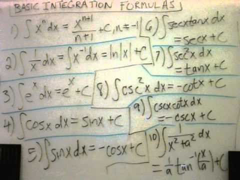 Basic Integration Formulas