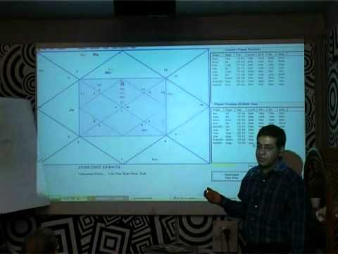 Lecture on Transits of planets (Part -2) by Umang Taneja in Chandigarh 26.12.2010