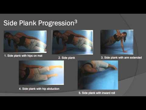 Prone and Side Plank Progressions