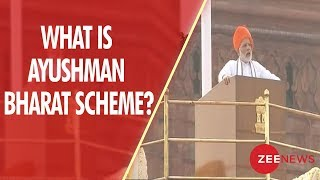 What is the Ayushman Bharat scheme and how will it benefit you - ZEENEWS