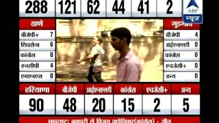 Asaduddin Owaisi's All India MIM scores one seat in Maharashtra - ABPNEWSTV
